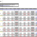 Payroll Forecasting Spreadsheet In Rolling Business And Budget Forecast Spreadsheet Selo L Ink Co
