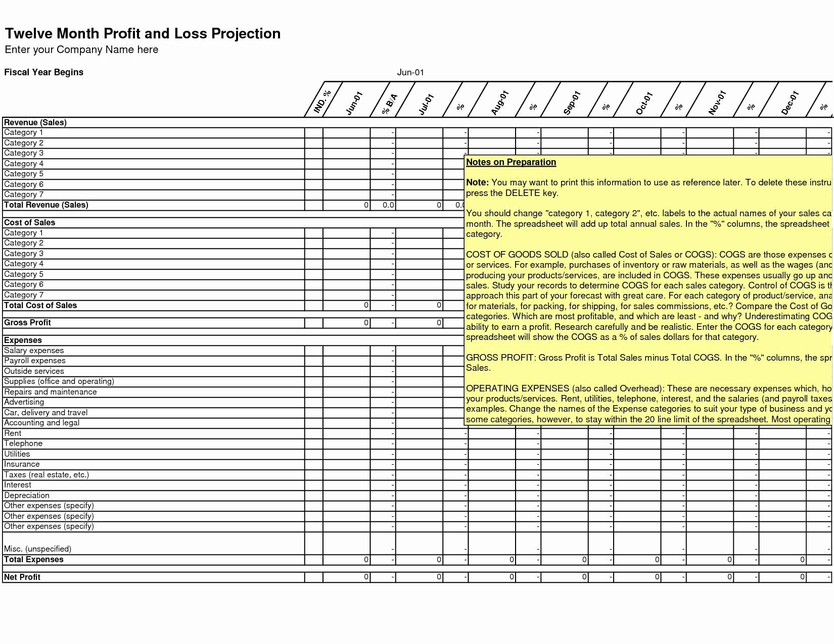 Payroll Forecasting Spreadsheet Inside Hotel Budgeting And Forecasting Template  Resourcesaver