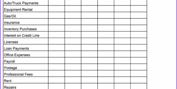 Payroll Forecasting Spreadsheet Throughout Balance Sheet Account Reconciliation Template Excel Sample