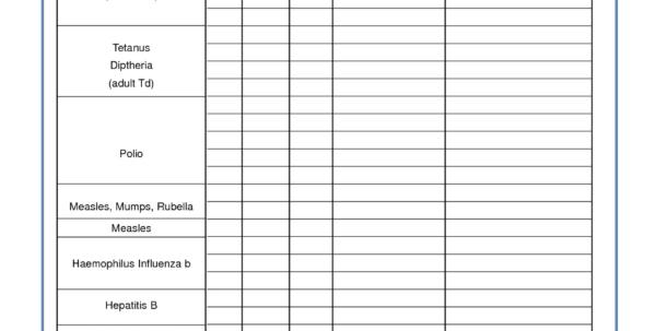Payroll Spreadsheet Example Regarding Pet Health Record Template Excel Inspirational Spreadsheet Example