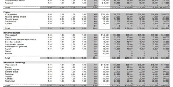 Payroll Spreadsheet Example With Regard To Spreadsheet Excel For Payroll Example Of Taxes Formulas Deductions