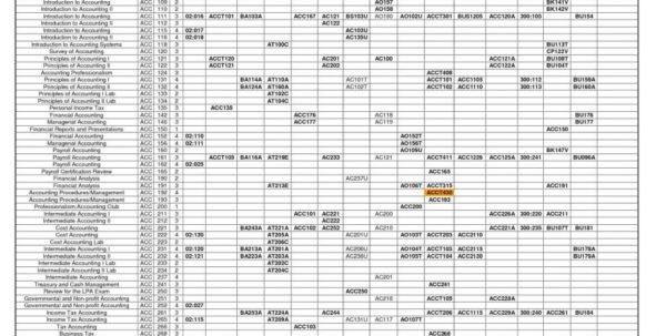 Payroll Spreadsheet Excel Pertaining To Payroll Sheet Template Spreadsheet Excel Or Sample Worksheets