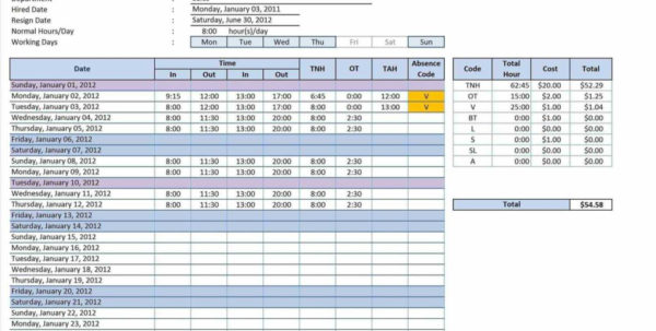 Payroll Spreadsheet Uk Throughout Payroll Sheet Template  Tagua Spreadsheet Sample Collection