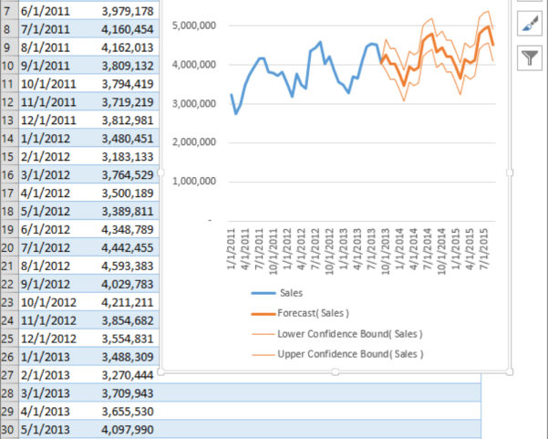 Pc Miler Spreadsheets With Pc Miler Spreadsheets Awesome How To Make A Spreadsheet Google