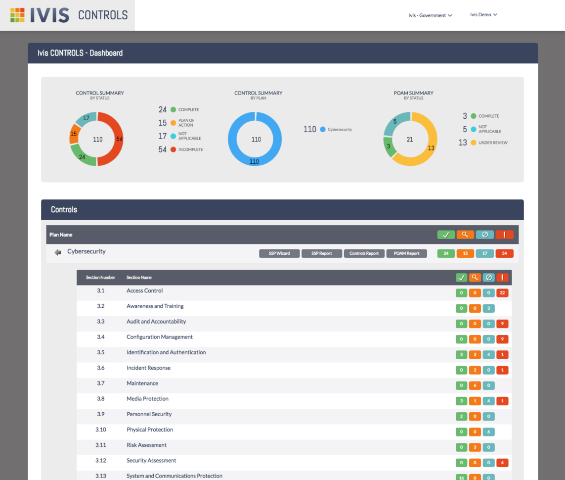 Pci Controls Spreadsheet With Regard To Ivis Controls  Ivis Technologies