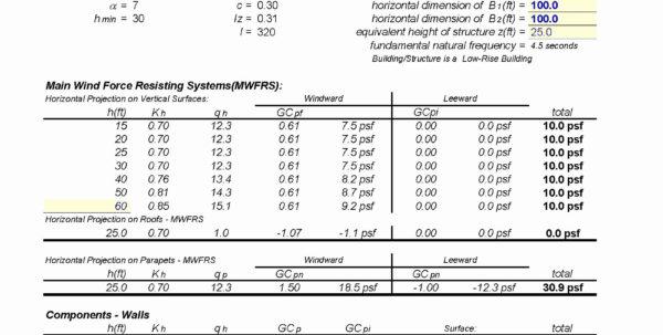 Pcp Car Finance Calculator Spreadsheet Within Car Lease Calculator Uk