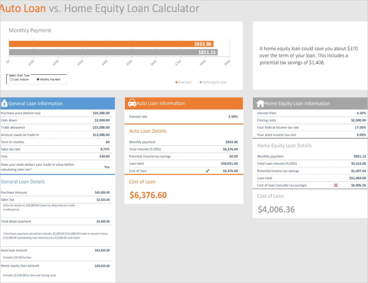 Pcp Car Finance Calculator Spreadsheet Within Cost Of Borrowing Car Loan Calculator  My Spreadsheet Templates