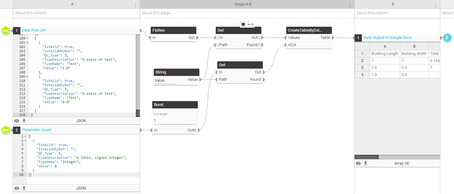 Pcp Excel Spreadsheet For Data Visualization · Design Space Construction