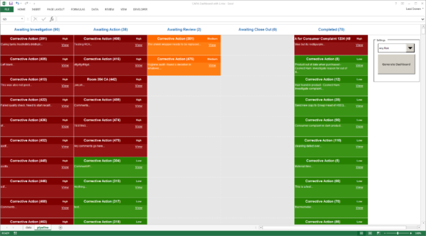 Pcp Excel Spreadsheet Intended For Developing Advanced Food Safety Reports And Dashboards Using