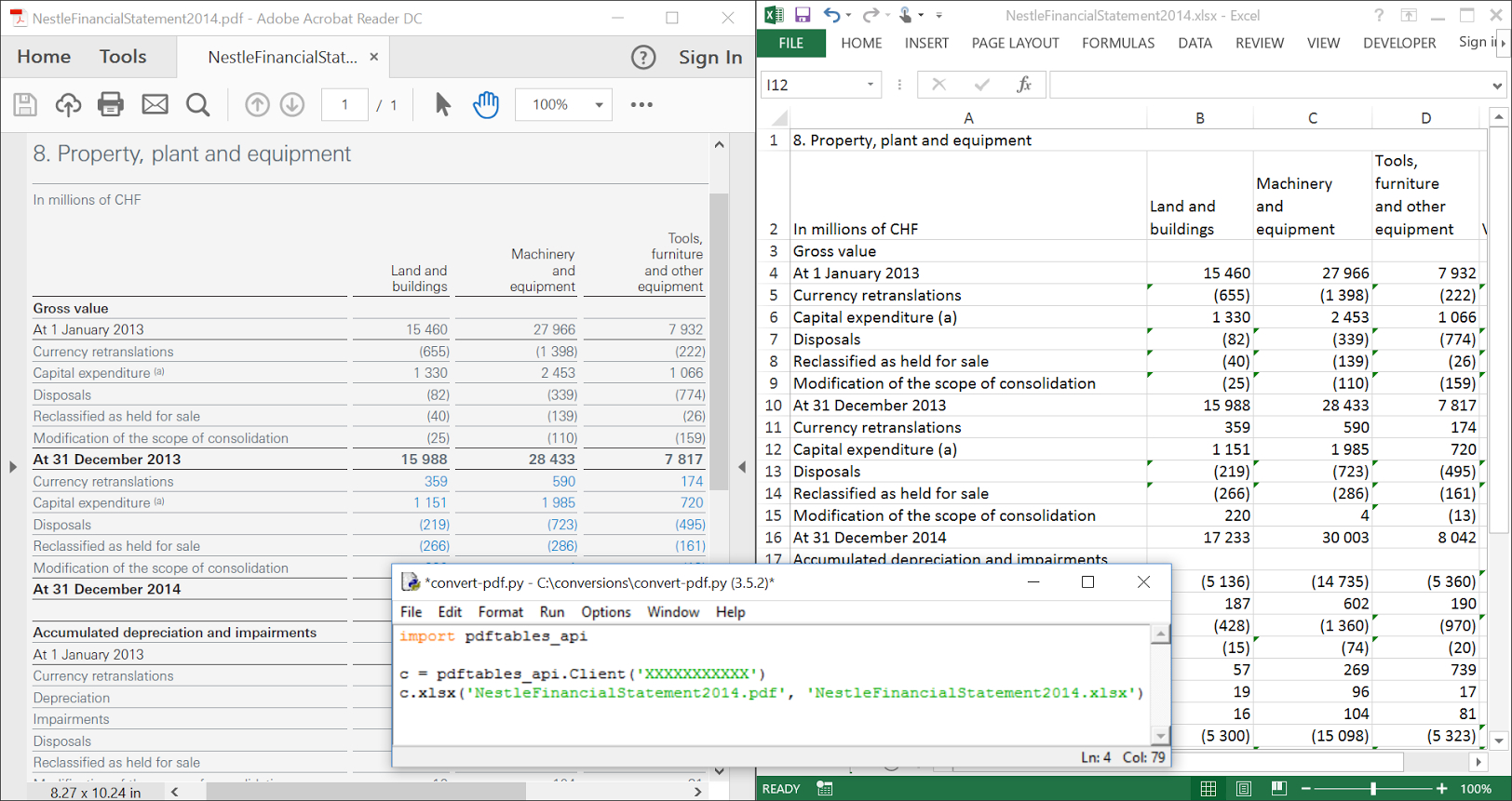Pdf Data To Excel Spreadsheet Pertaining To Convert Pdf To Excel, Csv Or Xml With Python — Pdftables