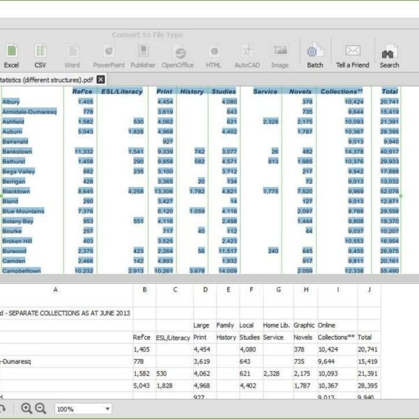 Pdf File To Excel Spreadsheet Within Pdf To Excel Converter  Quick, Easy And Accurate Intended For