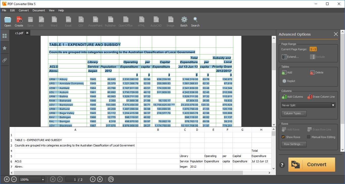 Pdf To Excel Spreadsheet Regarding Convert Pdf Into Excel Spreadsheet And Convert A Pdf To Excel