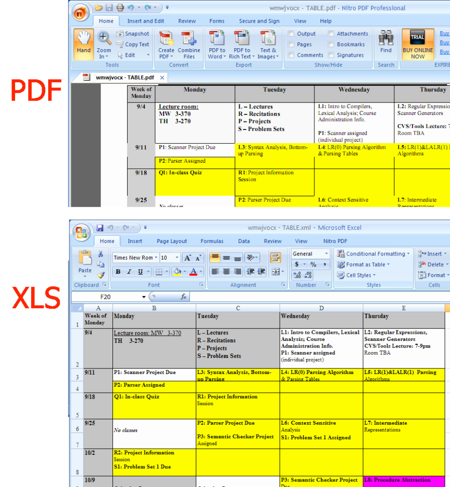 Pdf To Spreadsheet Intended For Convert Pdf To Spreadsheet Free For Convert Pdf To Spreadsheet Free