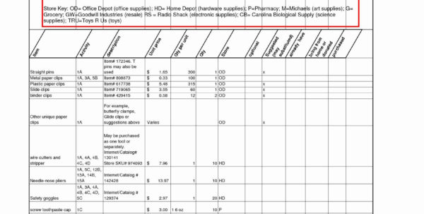 Pdf To Spreadsheet Intended For Pdf To Spreadsheet Together With Openoffice Calc Tutorial Pdf Lovely
