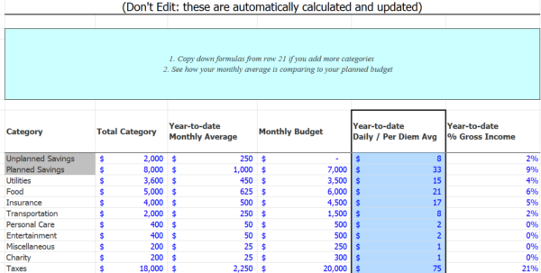 Per Diem Spreadsheet For Monthly Bill Spreadsheet Template Free  Homebiz4U2Profit
