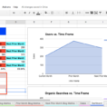 Percentage Of Completion Spreadsheet For How To Create A Custom Business Analytics Dashboard With Google