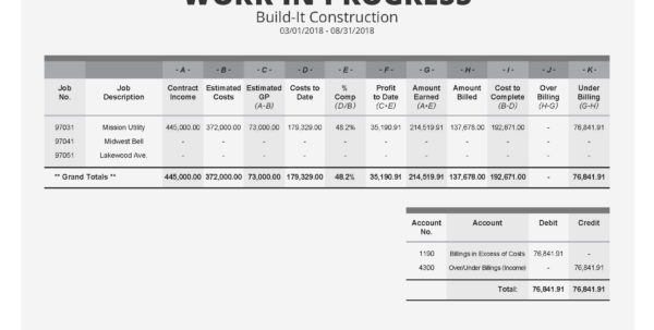 Percentage Of Completion Spreadsheet Intended For The Field Guide To Construction Wip Reports [Sample Wip Report]