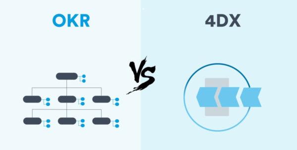 Perdoo Okr Spreadsheet Inside Okr Vs. 4Dx The 4 Disciplines Of Execution  Framework Comparison