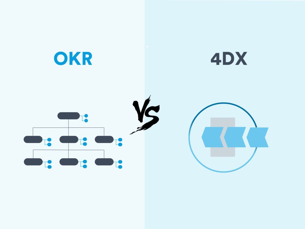 Perdoo Okr Spreadsheet Inside Okr Vs. 4Dx The 4 Disciplines Of Execution  Framework Comparison