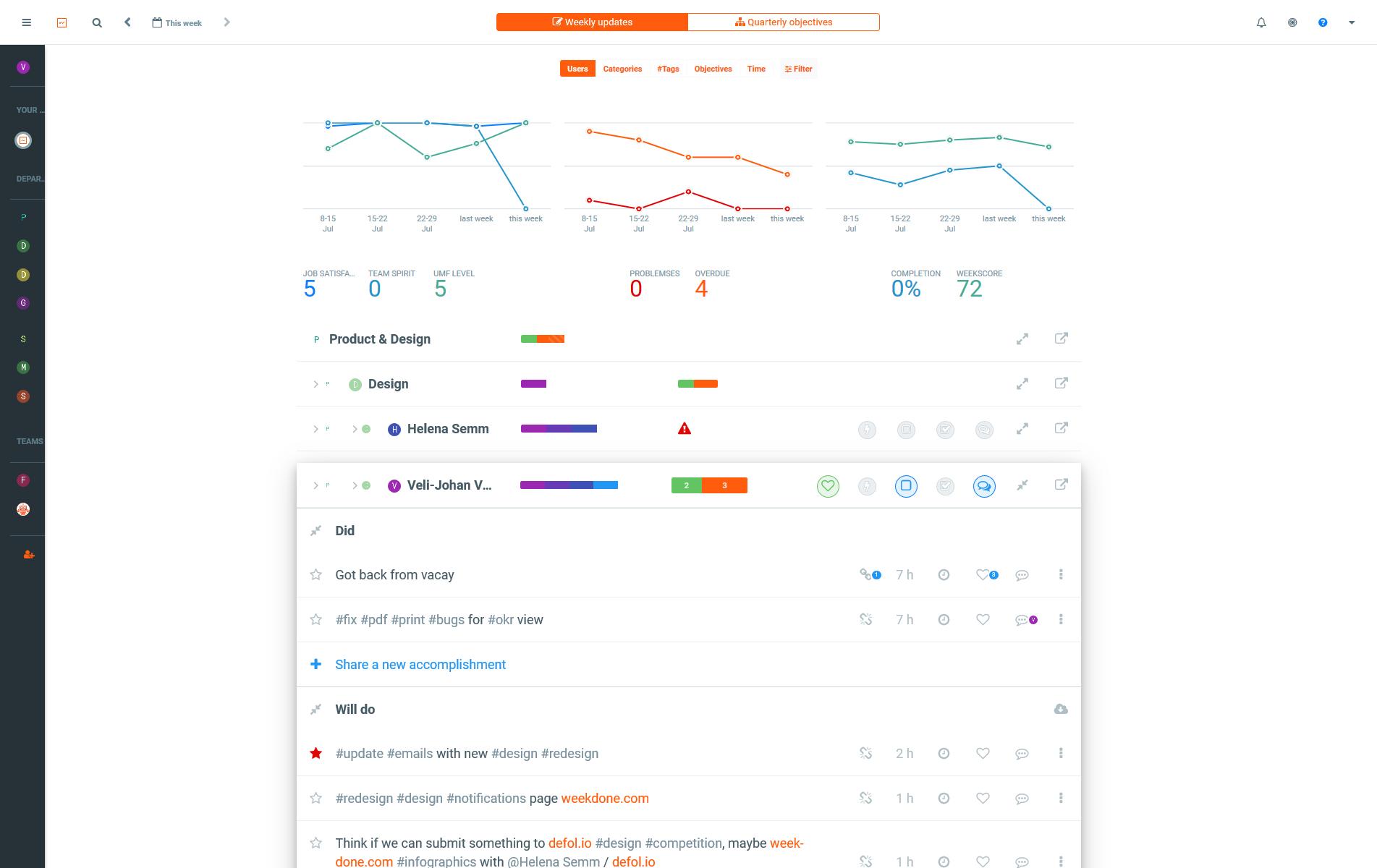 Perdoo Okr Spreadsheet Inside Weekdone  Okr Software Comparison