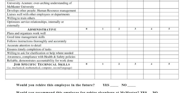 Performance Review Spreadsheet Intended For Employee Performance Review Template Excel  Spreadsheet Collections