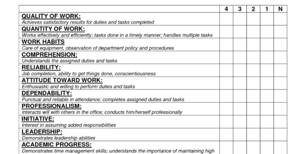 Performance Review Spreadsheet Regarding Employee Performance Review Template Excel – Spreadsheet Collections