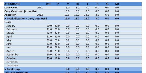 Performance Spreadsheet Inside Church Attendance Tracking Spreadsheet  Awal Mula