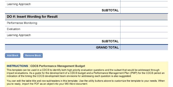 Performance Spreadsheet Intended For Budget Plan Spreadsheet And Performance Management Bud Template