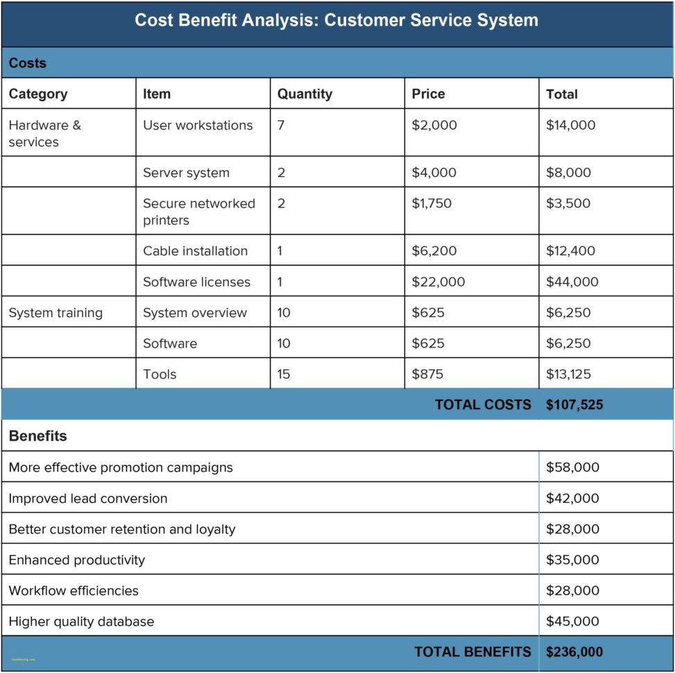 Performance Spreadsheet Pertaining To Revenue Cycle Performance Metrics Spreadsheet 03012010 Xls  Awal Mula