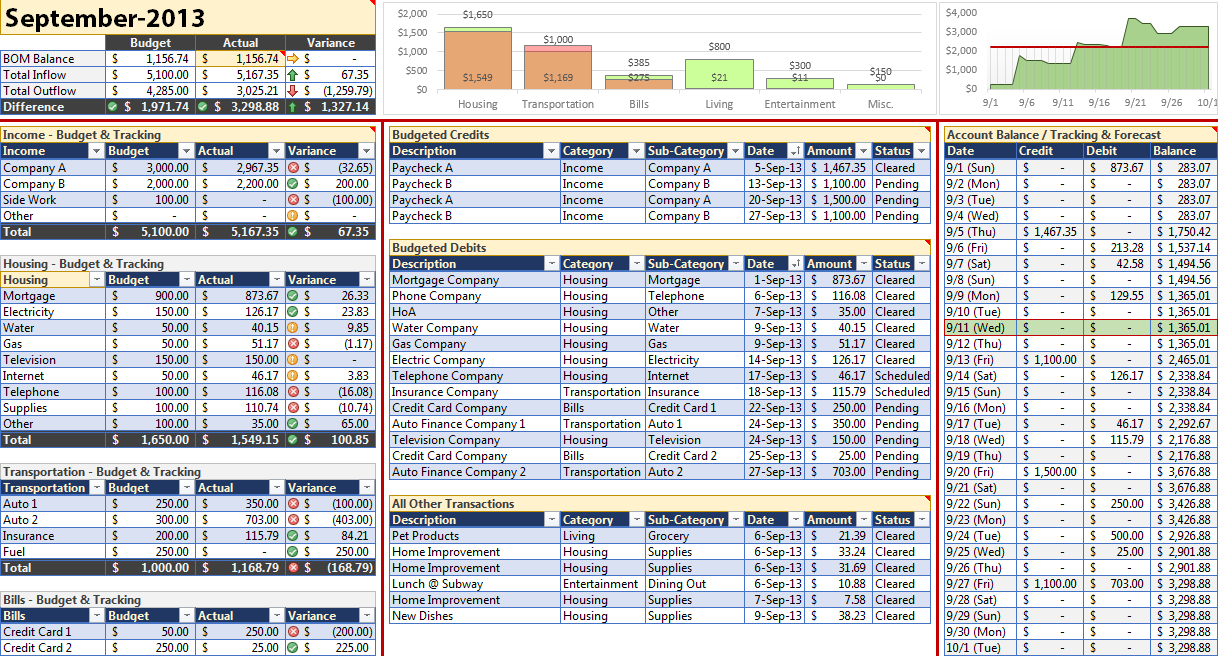 Personal Accounting Spreadsheet With Monthly Personal Budget Template For Excel  Robert Mcquaig Blog