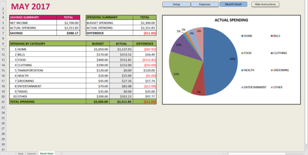 Personal Budget Spreadsheet Excel Within Free Budget Template For Excel  Savvy Spreadsheets