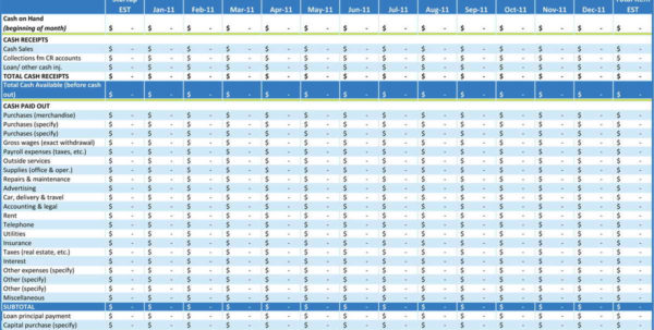 Personal Cash Flow Spreadsheet Template Free Throughout Church Balance Sheet Template  Resourcesaver