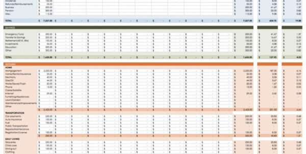 Personal Cash Flow Spreadsheet Template Free With 003 Ic Personal Cash Flow Templateitokygedqizp Excel Template