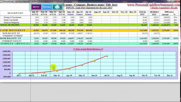 Personal Cash Flow Spreadsheet Template Free With Personal Cash Flow Statementemplate Budget Worksheet Month Sample