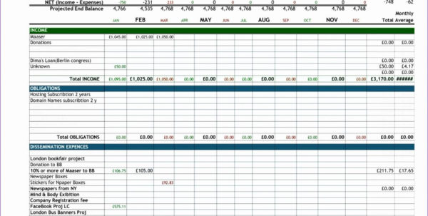 Personal Expenses Spreadsheet Within Best Personal Finance Spreadsheet Expenses Excel Template Cauts
