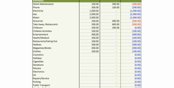 Personal Finance Budget Spreadsheet In 008 Maxresdefault Epic Personal Finance Budget Spreadsheet Planner