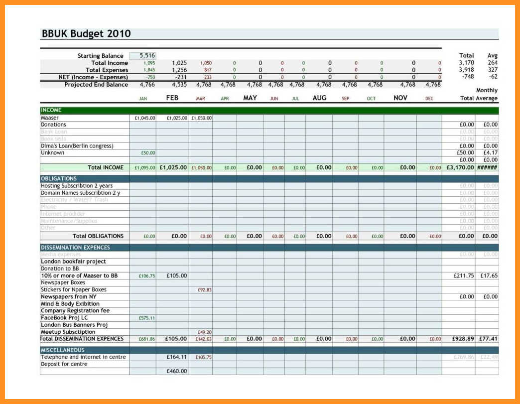 Personal Finance Spreadsheet With 1011 Personal Finance Spreadsheet Excel  Wear2014