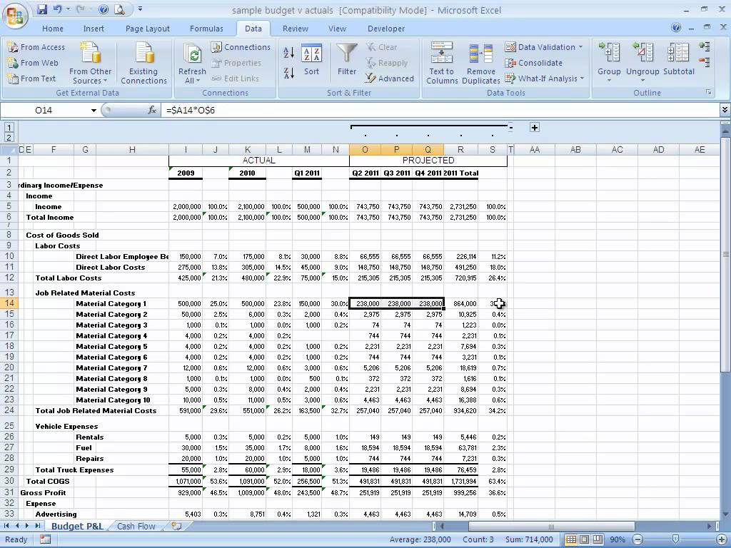Personal Financial Forecasting Spreadsheet With Business Financial Plan Template Excel Beautiful Awesome Free