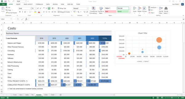 Personal Financial Forecasting Spreadsheet Within Financial Projections Excel Spreadsheet Or With Simple Template Xls