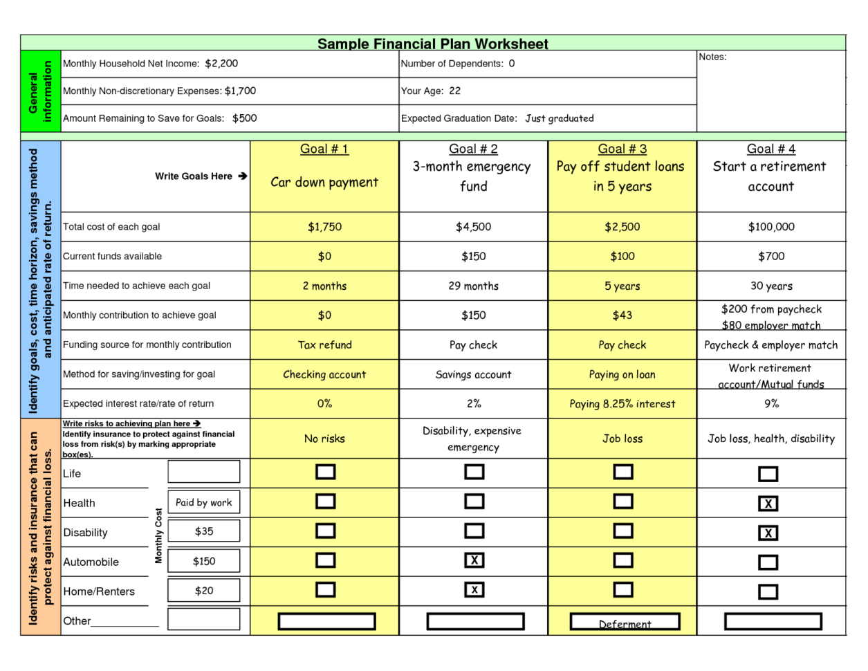 Personal Financial Planning Spreadsheet Regarding Spreadsheet Example Of Retirement Planning Excel Rf Summary