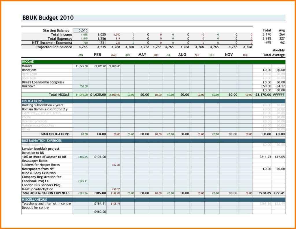 Personal Management Merit Badge Excel Spreadsheet Intended For Personal Management Merit Badge Answers Maggi Locustdesign Cocel