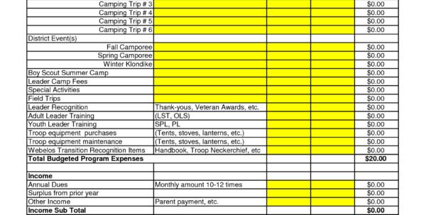 Personal Management Merit Badge Excel Spreadsheet Within Personal Management Merit Badge Excel Spreadsheet – Spreadsheet
