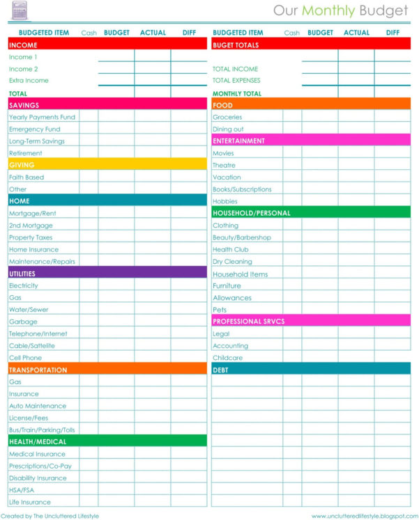 Personal Monthly Budget Excel Spreadsheet With Personal Monthly Budget Template Fresh Personal Monthly Budget Excel