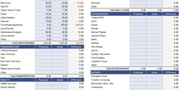 Personal Monthly Budget Spreadsheet Intended For 001 Personal Monthly Budget Templates Image Template ~ Ulyssesroom