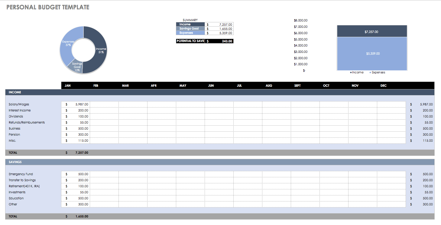 Personal Monthly Budget Spreadsheet Intended For Free Monthly Budget Templates  Smartsheet