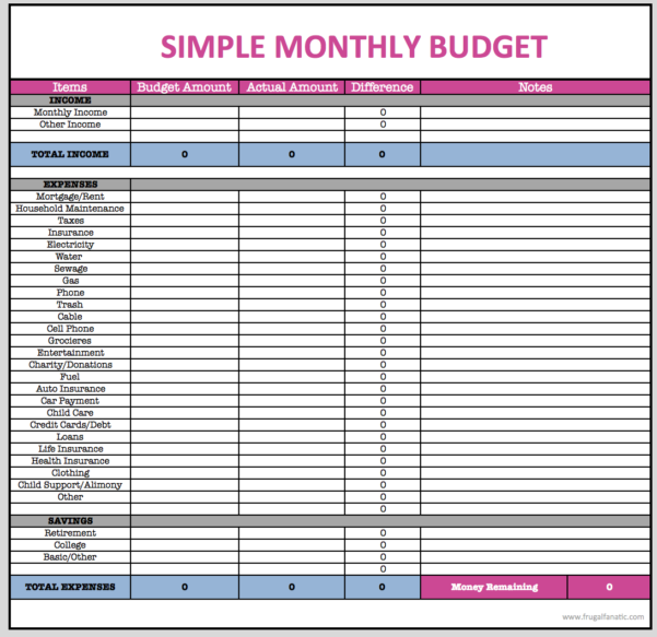 Personal Monthly Budget Spreadsheet Pertaining To Sample Monthly Budget Worksheet Worksheets Simple Household