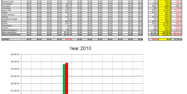 Personal Spending Tracker Spreadsheet Within Spreadsheet For Household Expenses And Excel Personal Expense