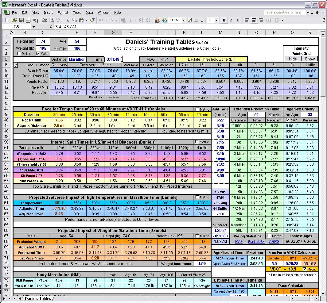 Personal Training Excel Spreadsheet With Runner's