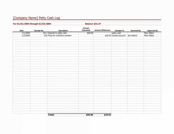 Petty Cash Spreadsheet Example With Regard To Account Spreadsheet Examples Accounting On Online Do An Melointandem