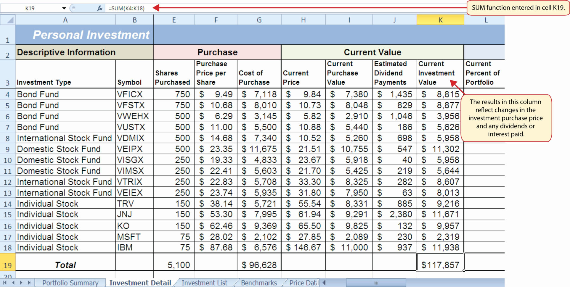 Phil Town Rule 1 Spreadsheet In Rule 1 Investing Spreadsheet  Austinroofing